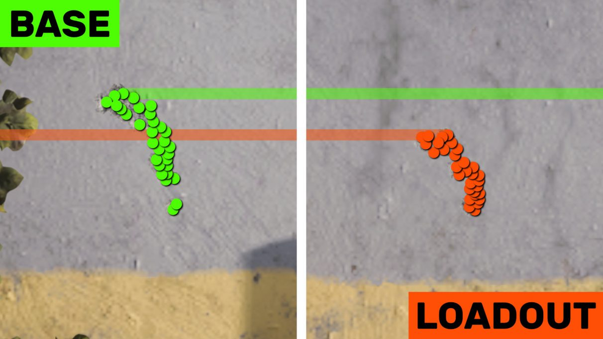 A side-by-side comparison of the base Kilo recoil pattern and the recoil pattern of our best Kilo loadout.