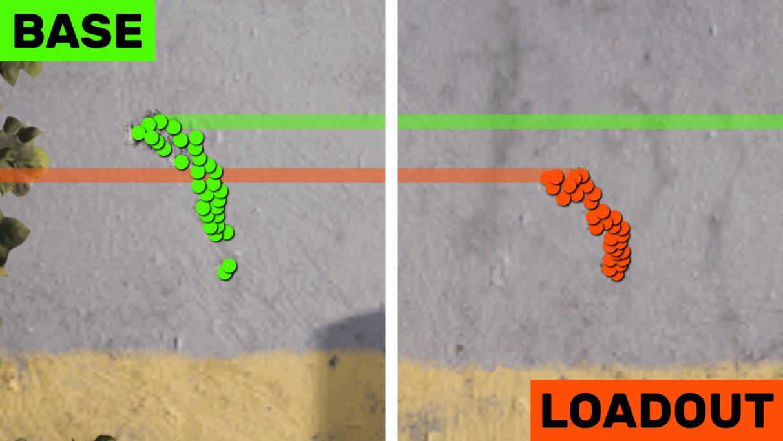 Perbandingan berdampingan dari pola mundur Kilo dasar dan pola mundur dari pemuatan Kilo terbaik kami.
