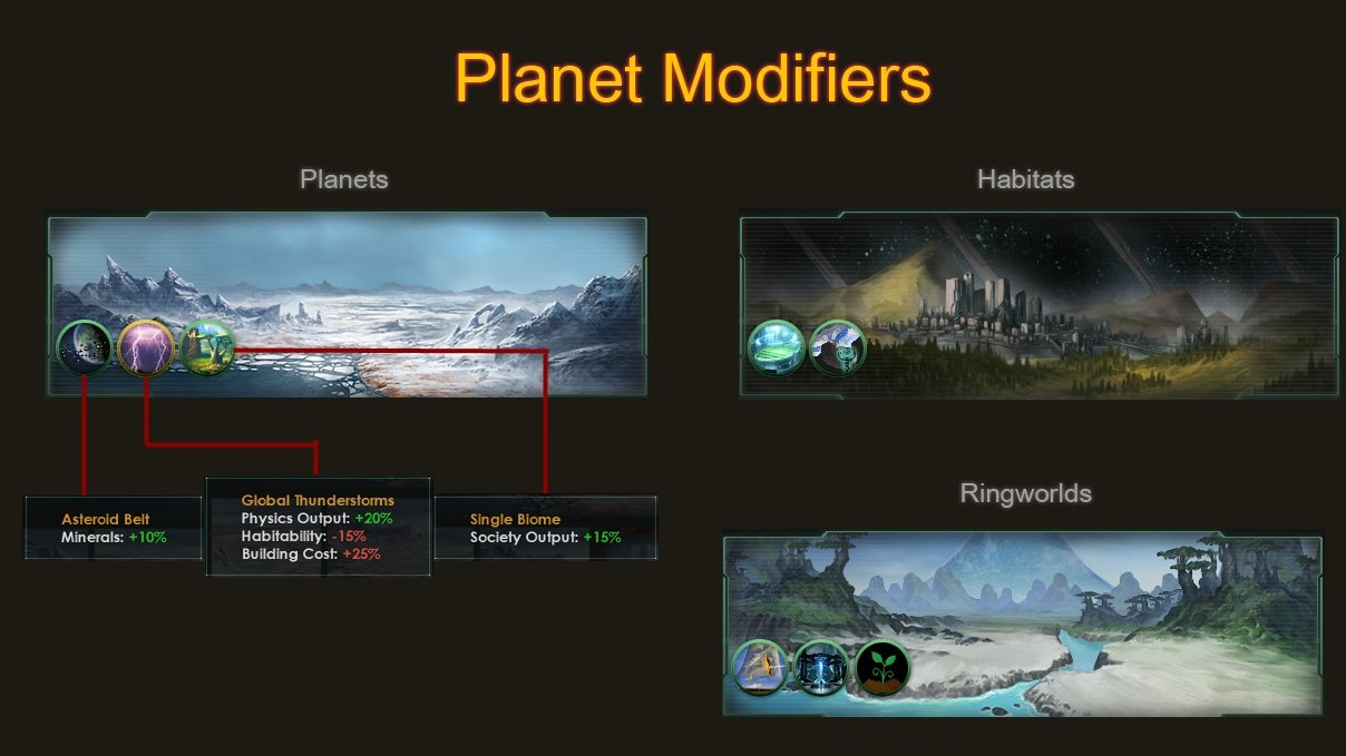 Artwork from the mod showing off planets, habitats, and ringworlds