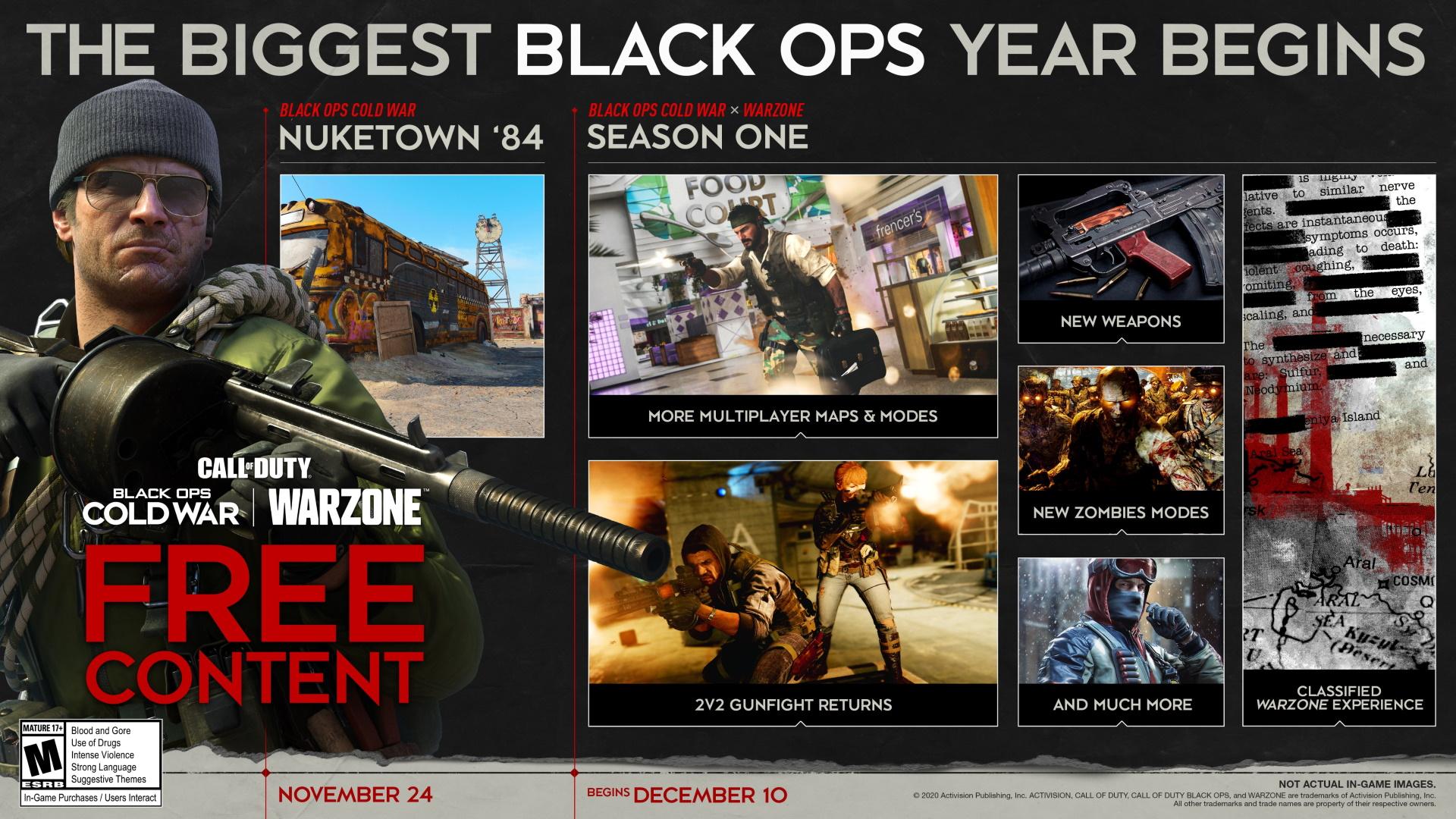 Call Of Duty: Black Ops Cold War' Season One Roadmap