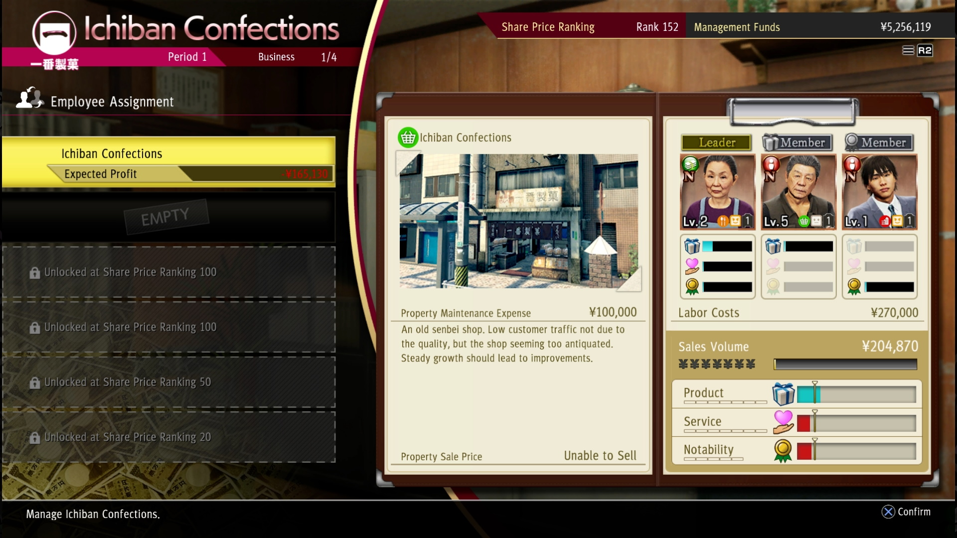 A screen which shows Ichiban Confections' stats.