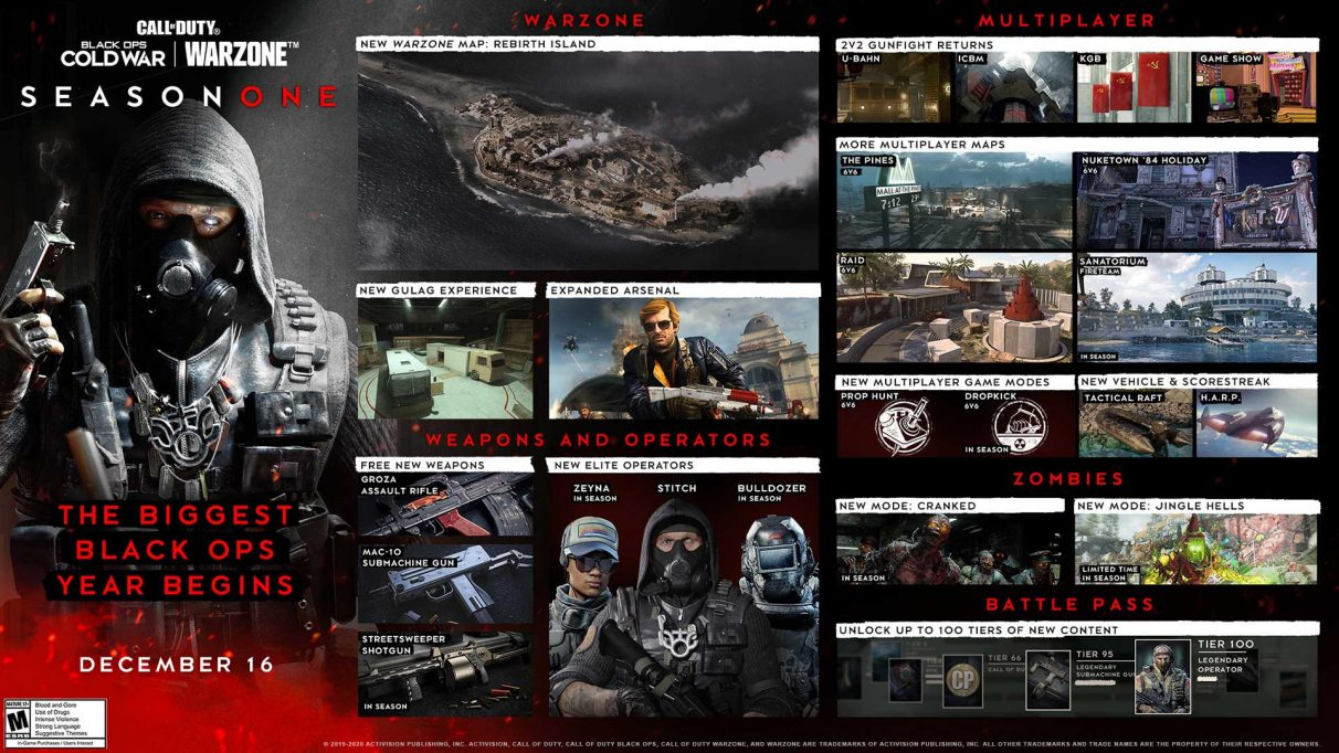 An infographic showing some of the new Call Of Duty: Black Ops Cold War and Warzone content in Season One.