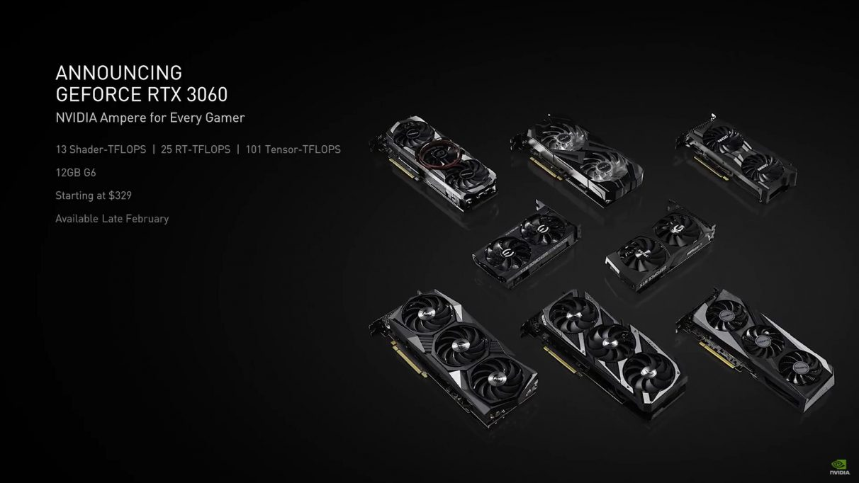A image detailing Nvidia's RTX 3060 specs.