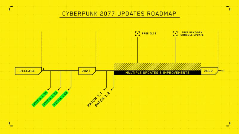 Cyberpunk 2077 releases roadmap for 2021   Rock Paper Shotgun