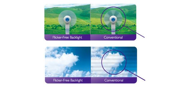 Flicker-Free Vergleich