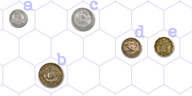 Can coins a, b and c see the threepenny bit (e) or is it obscured by the farthing (d)?