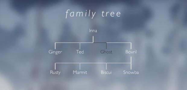 A regal dynasty